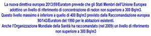 Radon_Italia