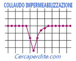 collaudo_guaine_impermeabilizzazioni_infiltrazioni
