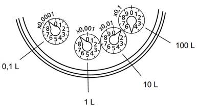 Rottura tubo acqua prima del contatore top rottura with rottura tubo acqua prima del contatore - Tubo gas interrato ...