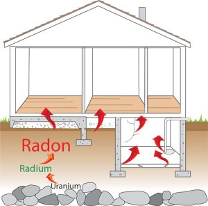 radon_casa_salute_1